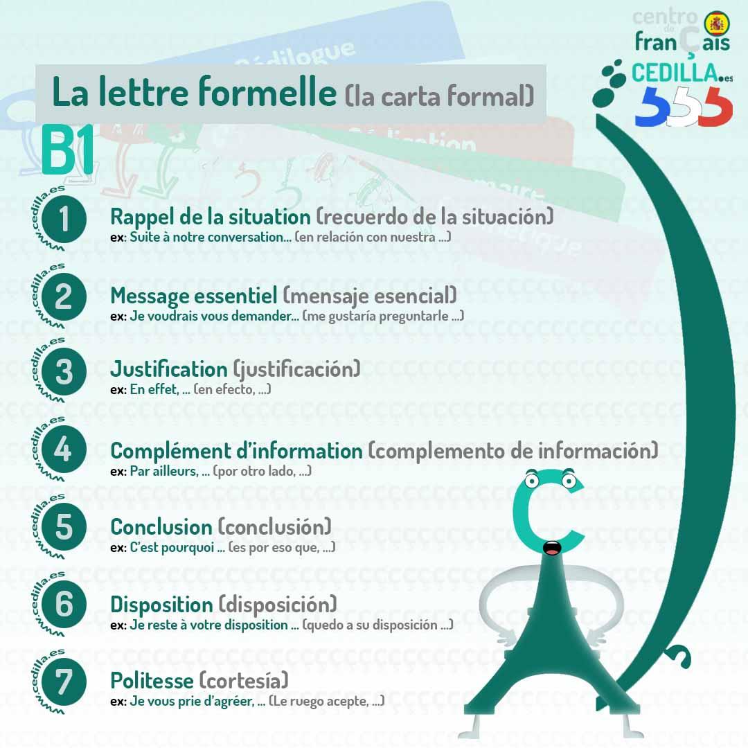 la-carta-formal-en-frances-b1