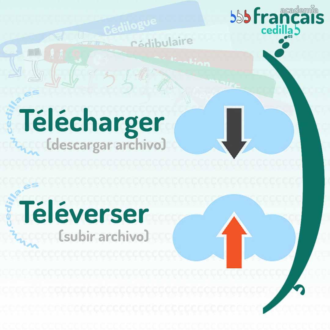 descargar-telecharger-televerser-subir-archivo-cedilla-frances
